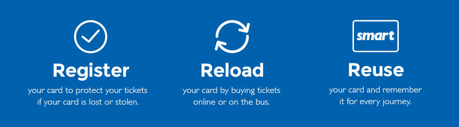Register - Reload - Reuse
