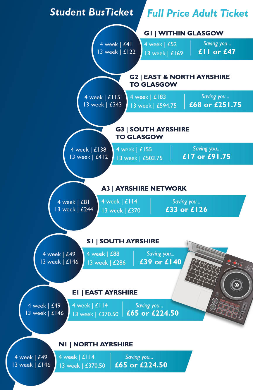 Student Bus Pass Savings Ayrshire Glasgow